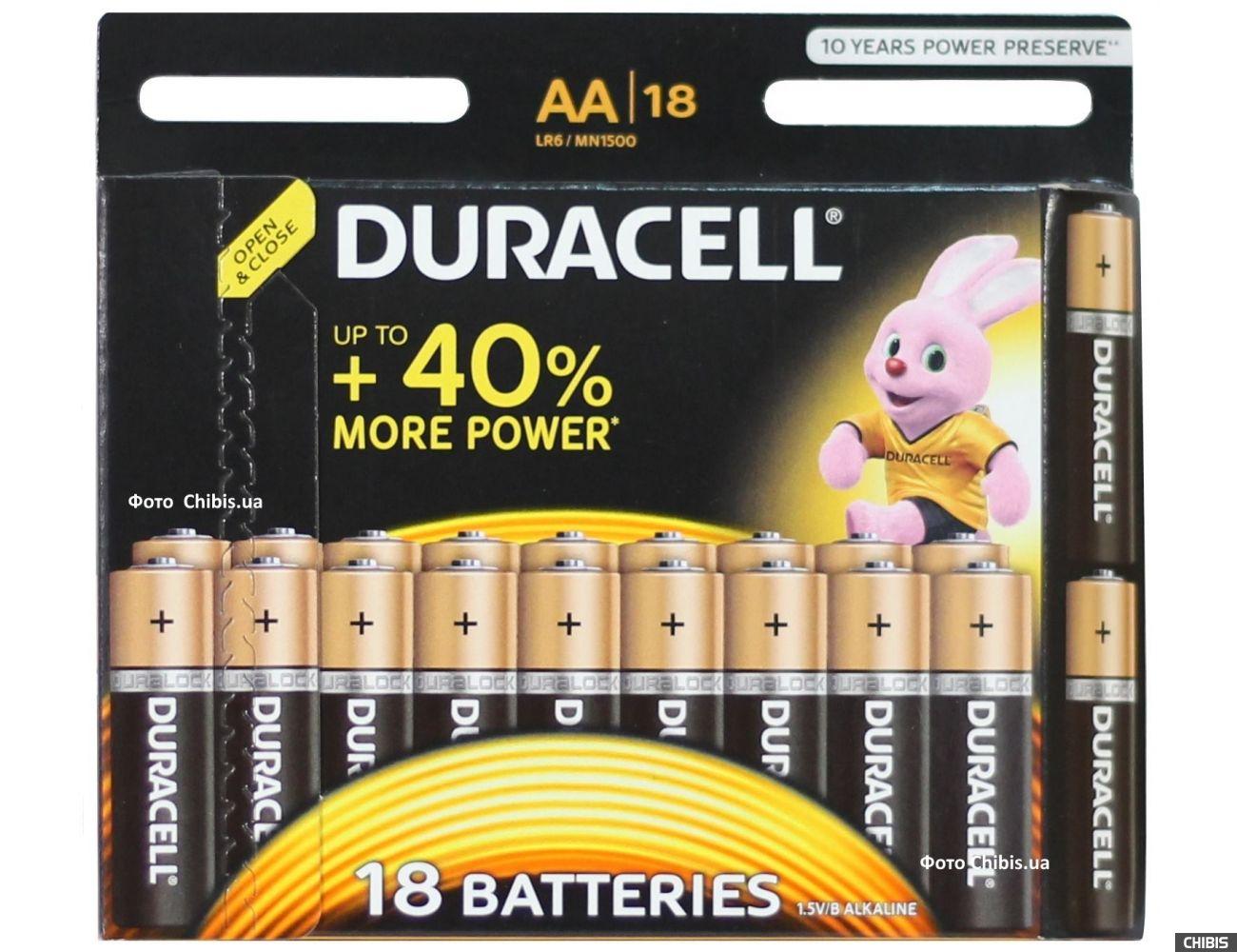 Батарейка LR06 Duracell Basic 1.5V Alkaline 18 шт.