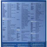 Список совместимых пылесосов с мешком Филипс 8021
